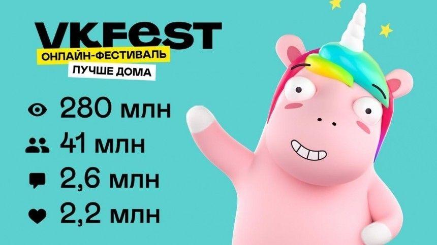 Трансляции онлайн-фестиваля VK Fest 2020 набрали 280 миллионов просмотров
