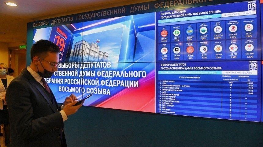 Эксперты констатировали провал попытки сорвать выборы в РФ кибератаками